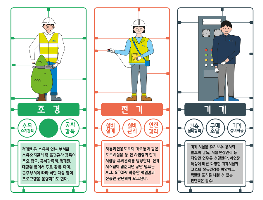 직무 소개 일러스트(조경전기기계)